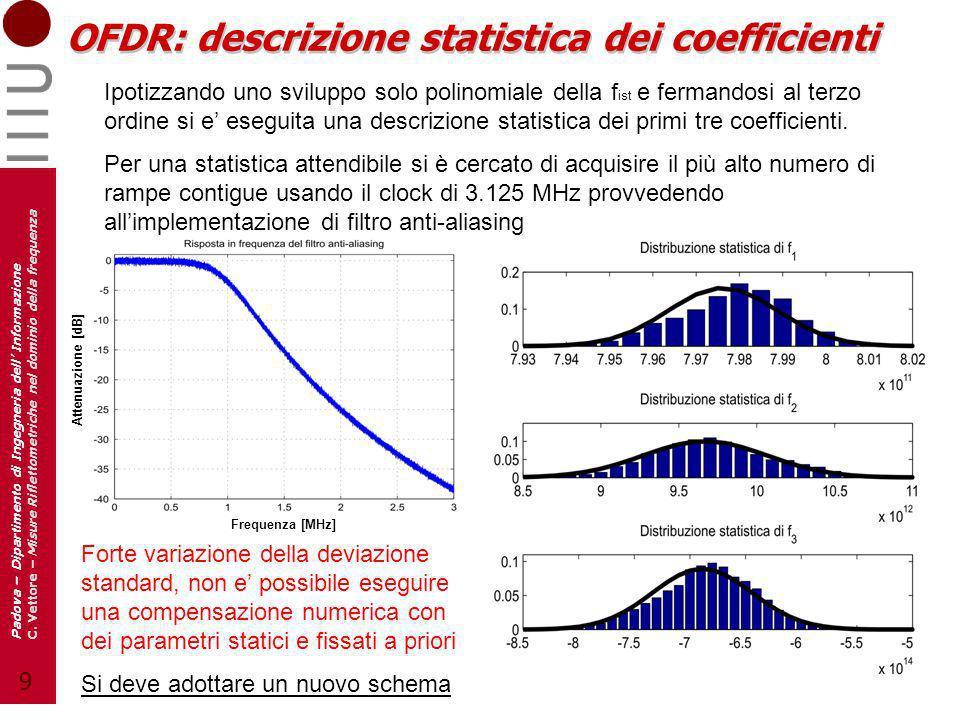 OFDR: descrizione statistica dei coefficienti