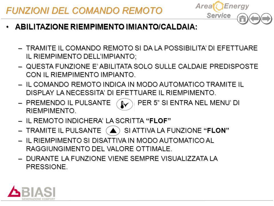 FUNZIONI DEL COMANDO REMOTO