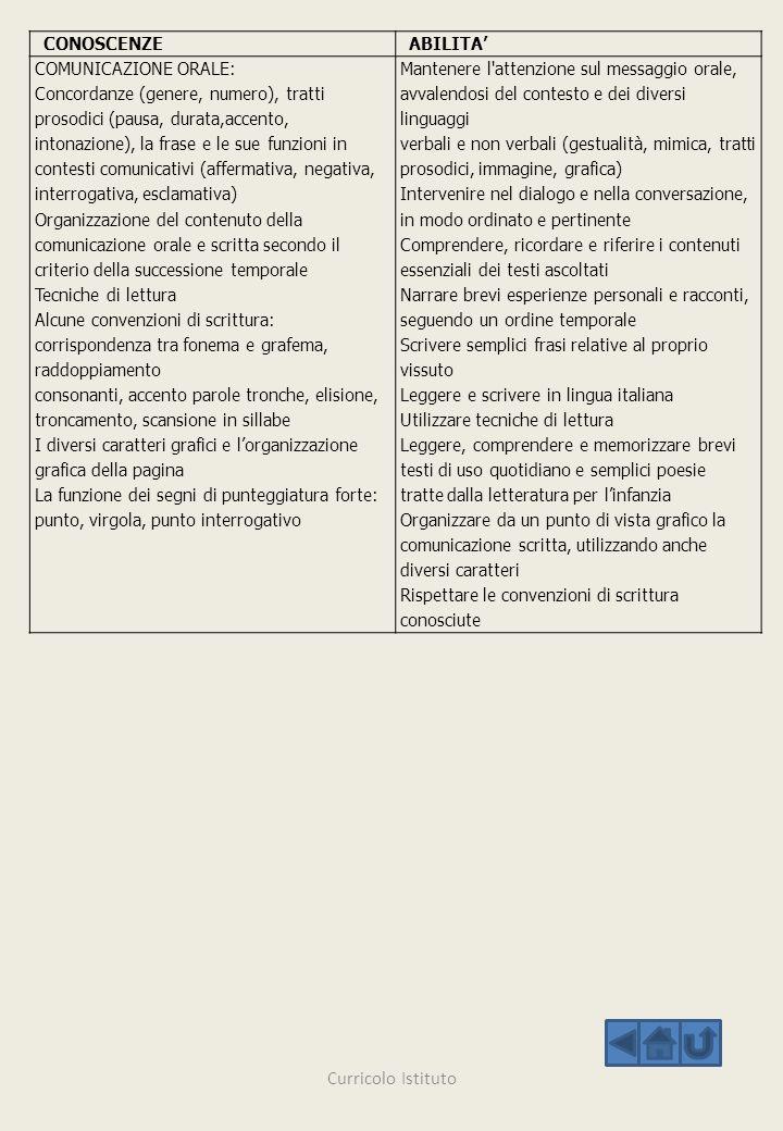 I c r fusari castiglione d 39 adda ppt scaricare - Diversi caratteri di scrittura ...