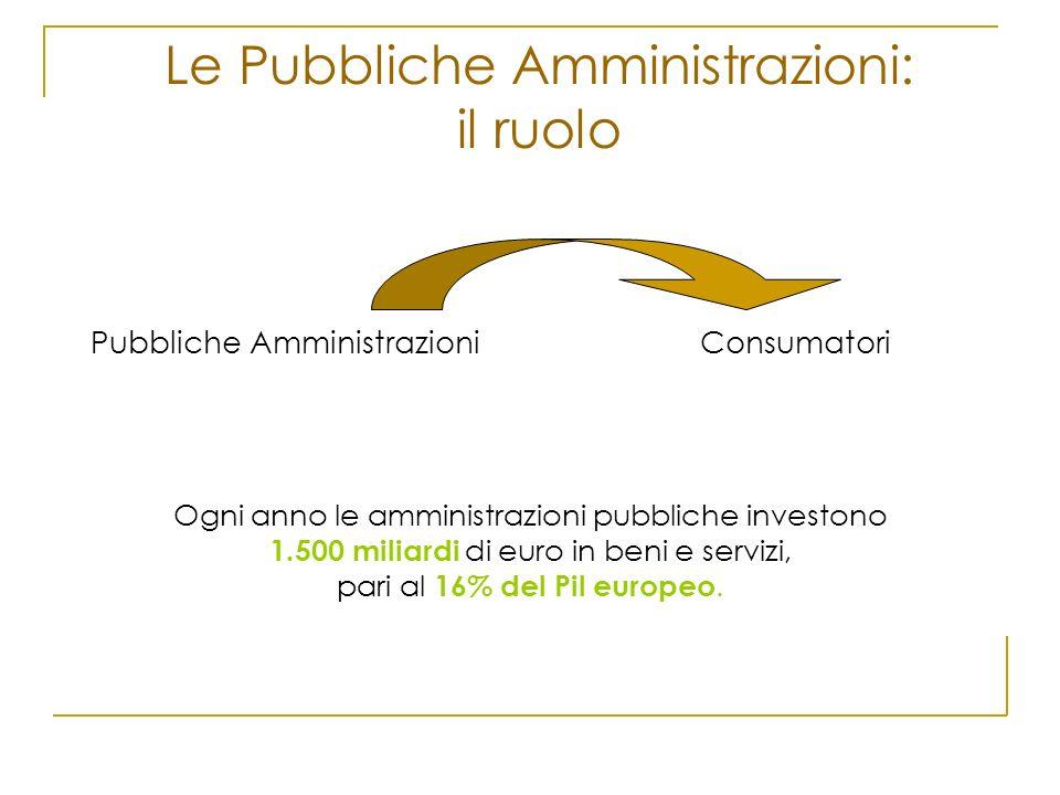 Le Pubbliche Amministrazioni: il ruolo