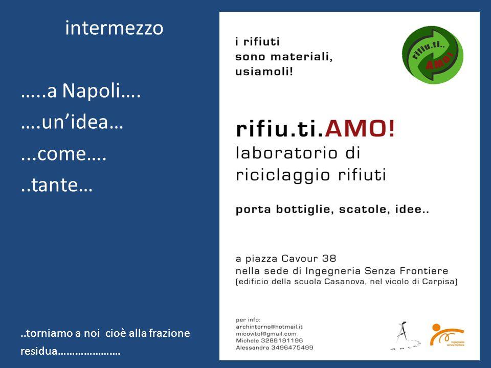 intermezzo …..a Napoli…. ….un'idea… ...come…. ..tante…