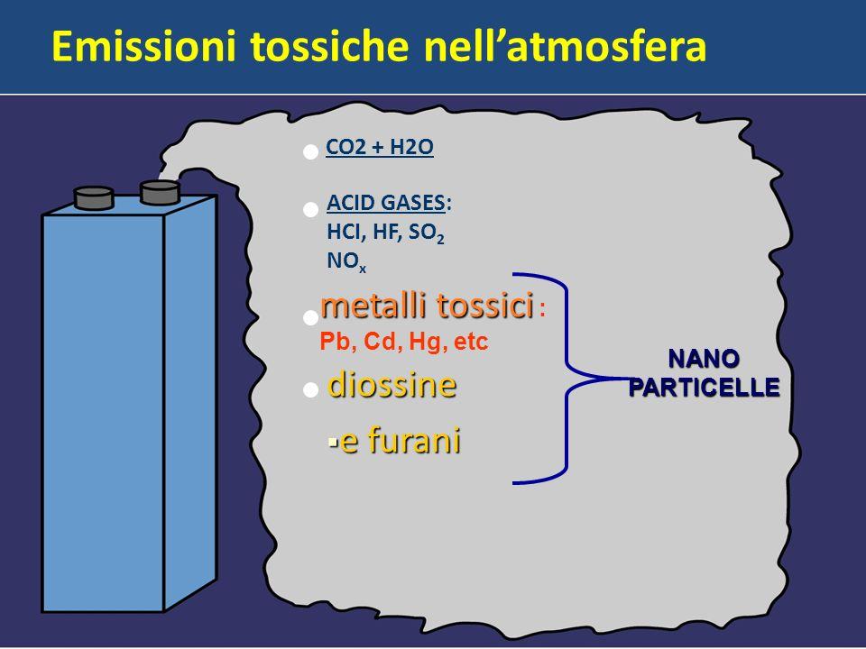 Emissioni tossiche nell'atmosfera