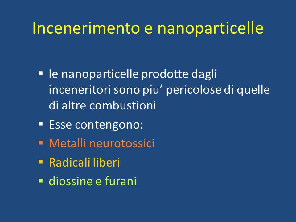 Incenerimento e nanoparticelle