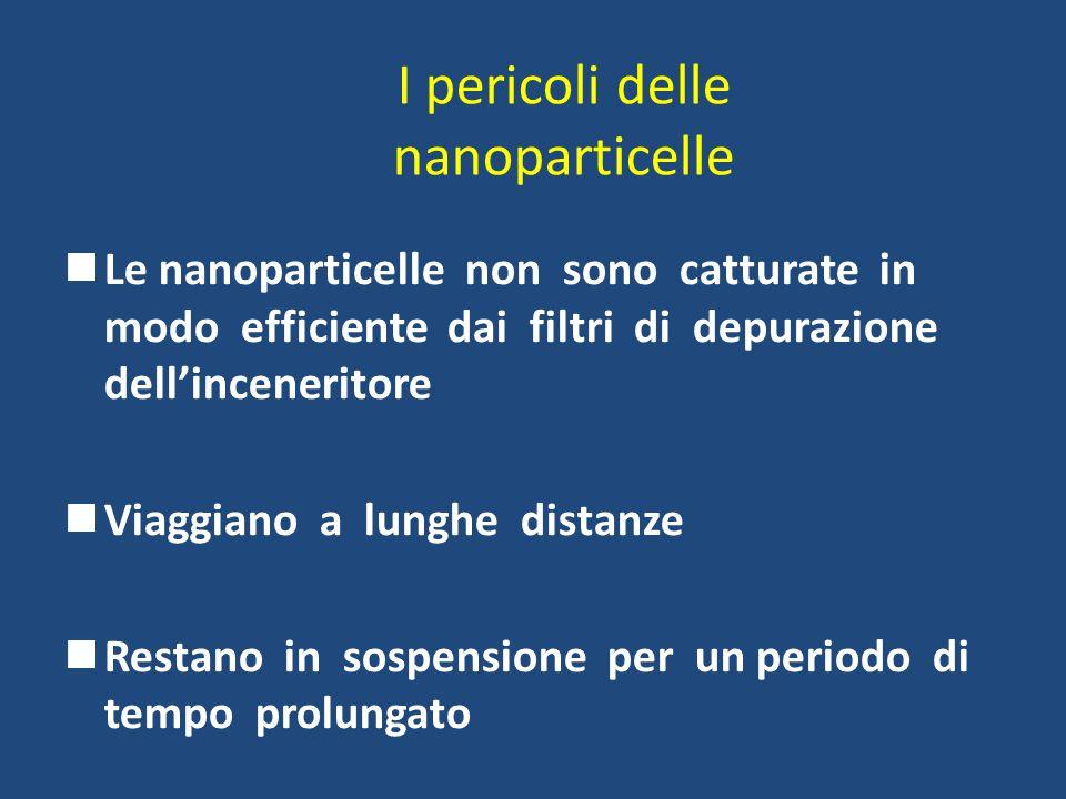 I pericoli delle nanoparticelle