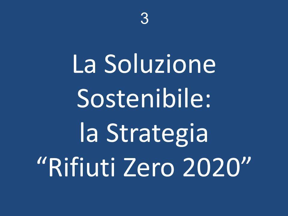 La Soluzione Sostenibile: la Strategia Rifiuti Zero 2020