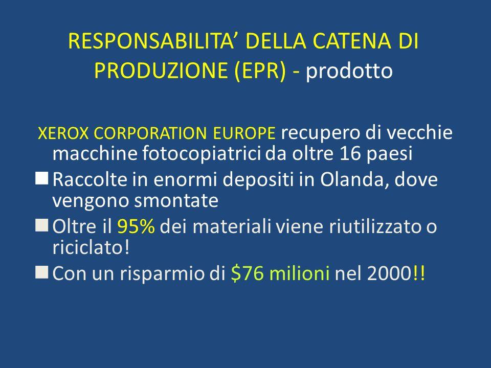 RESPONSABILITA' DELLA CATENA DI PRODUZIONE (EPR) - prodotto