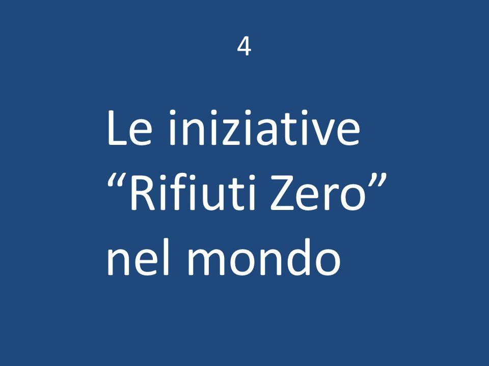 Le iniziative Rifiuti Zero nel mondo