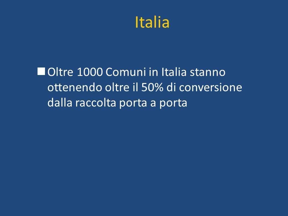 Italia Oltre 1000 Comuni in Italia stanno ottenendo oltre il 50% di conversione dalla raccolta porta a porta.