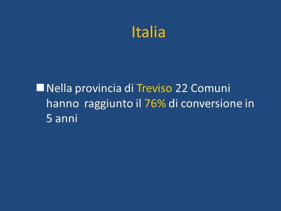 Italia Nella provincia di Treviso 22 Comuni hanno raggiunto il 76% di conversione in 5 anni