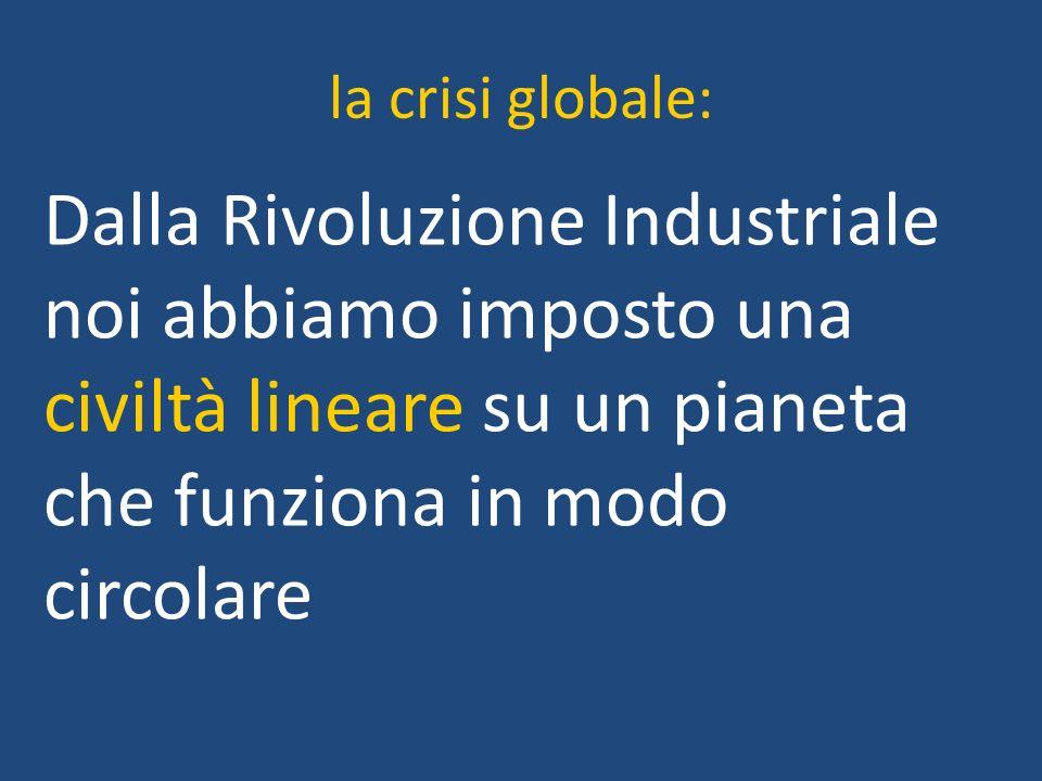 la crisi globale:Dalla Rivoluzione Industriale noi abbiamo imposto una civiltà lineare su un pianeta che funziona in modo circolare.