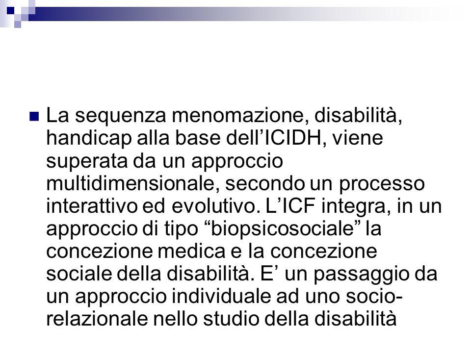 La sequenza menomazione, disabilità, handicap alla base dell'ICIDH, viene superata da un approccio multidimensionale, secondo un processo interattivo ed evolutivo.