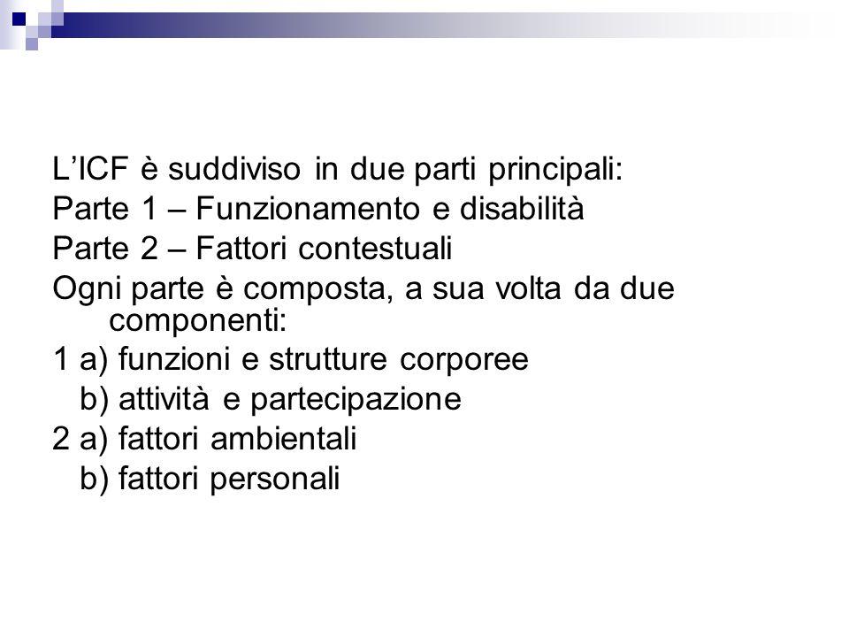 L'ICF è suddiviso in due parti principali: