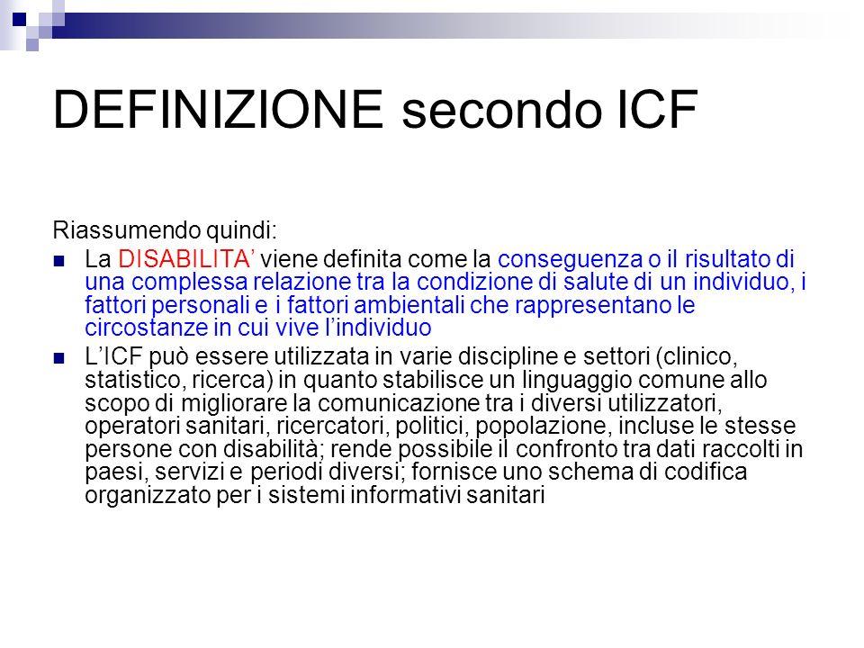 DEFINIZIONE secondo ICF