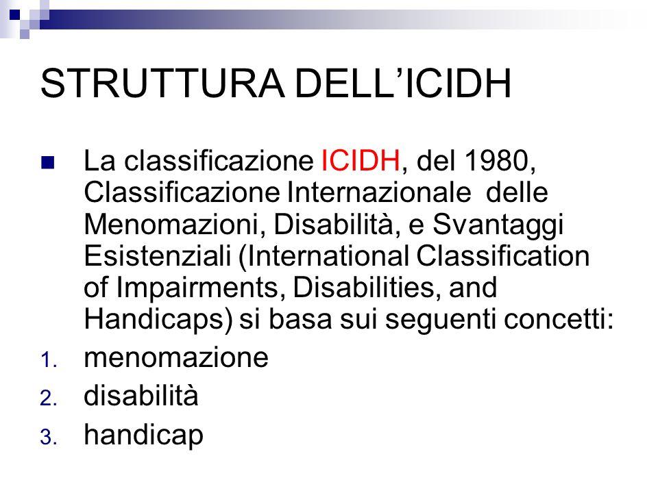 STRUTTURA DELL'ICIDH