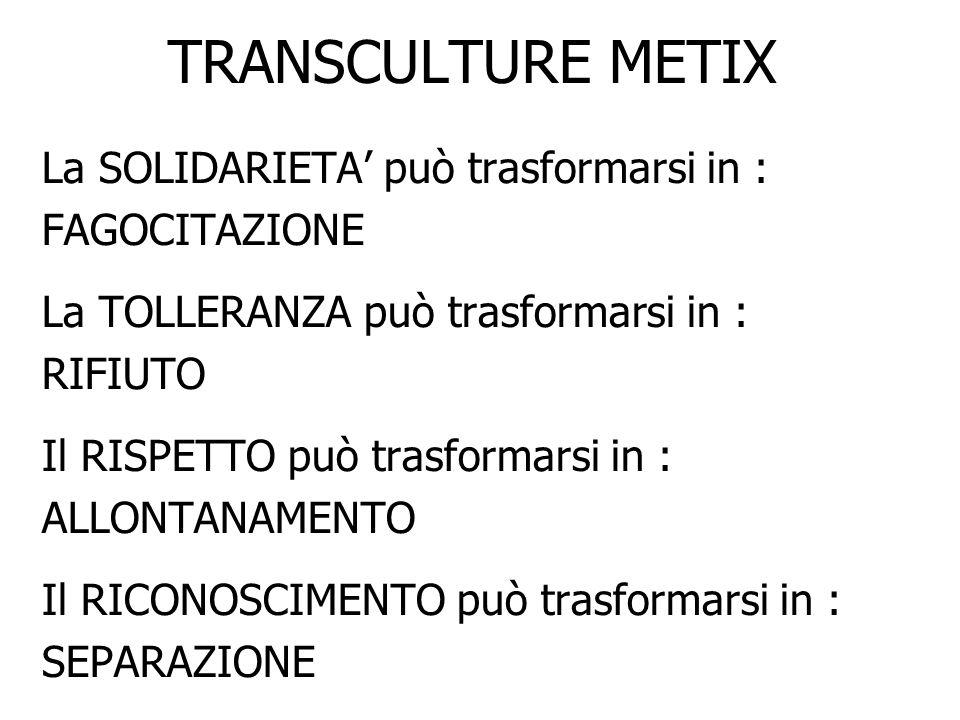 TRANSCULTURE METIX La SOLIDARIETA' può trasformarsi in : FAGOCITAZIONE