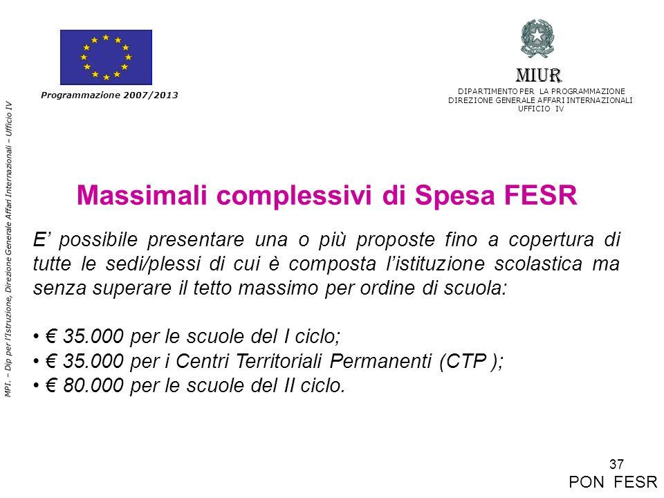Massimali complessivi di Spesa FESR