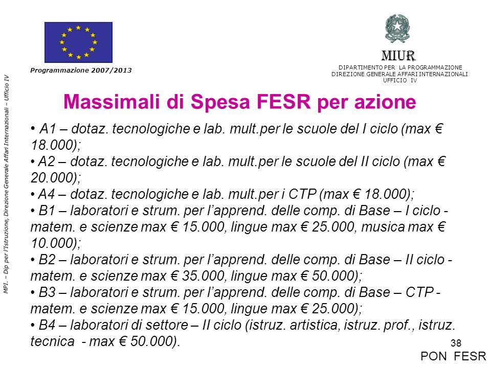 Massimali di Spesa FESR per azione