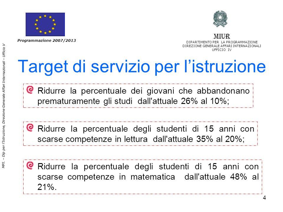Target di servizio per l'istruzione