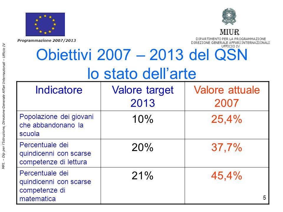 Obiettivi 2007 – 2013 del QSN lo stato dell'arte