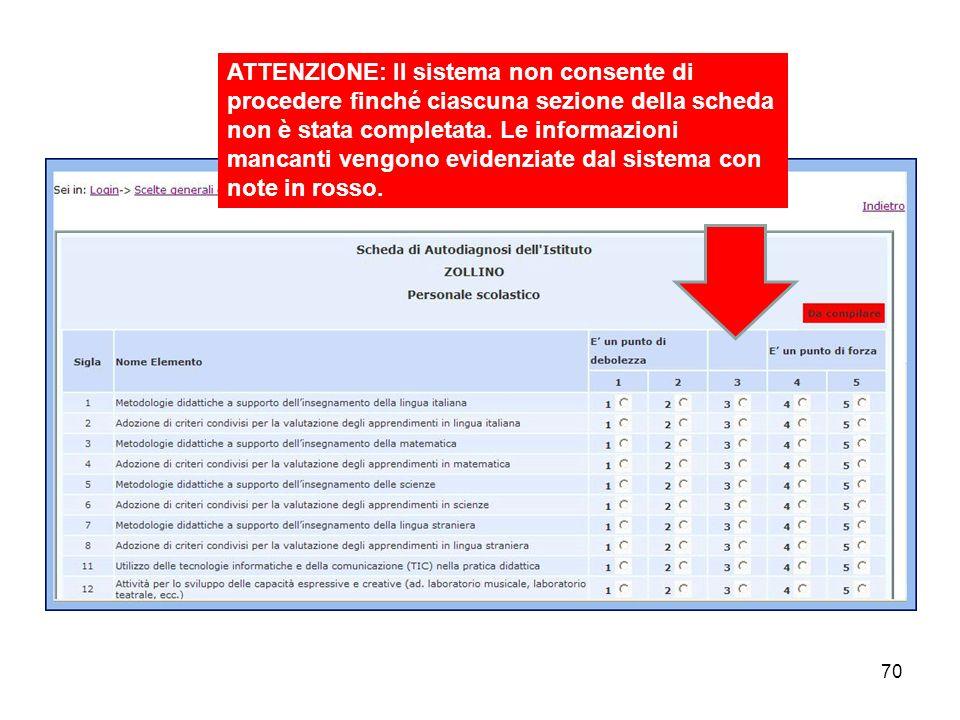 ATTENZIONE: Il sistema non consente di procedere finché ciascuna sezione della scheda non è stata completata. Le informazioni mancanti vengono evidenziate dal sistema con note in rosso.