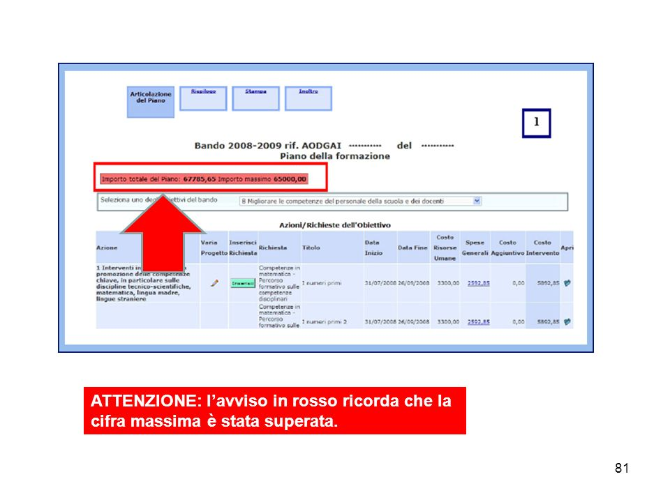 Il Sistema, attraverso un avviso in rosso, ricorda che la cifra massima per il FSE o per il FESR è stata superata: operare una variazione, cancellando un intervento o riducendo i costi delle docenze.