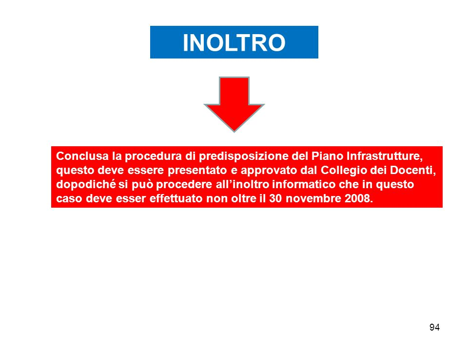 INOLTRO