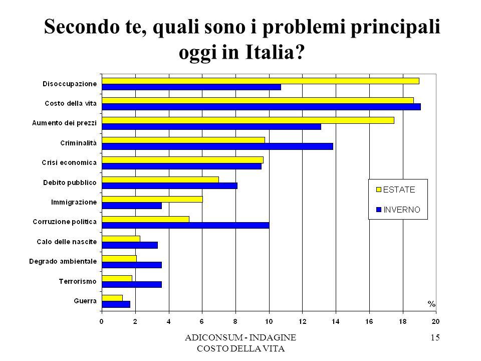 Secondo te, quali sono i problemi principali oggi in Italia