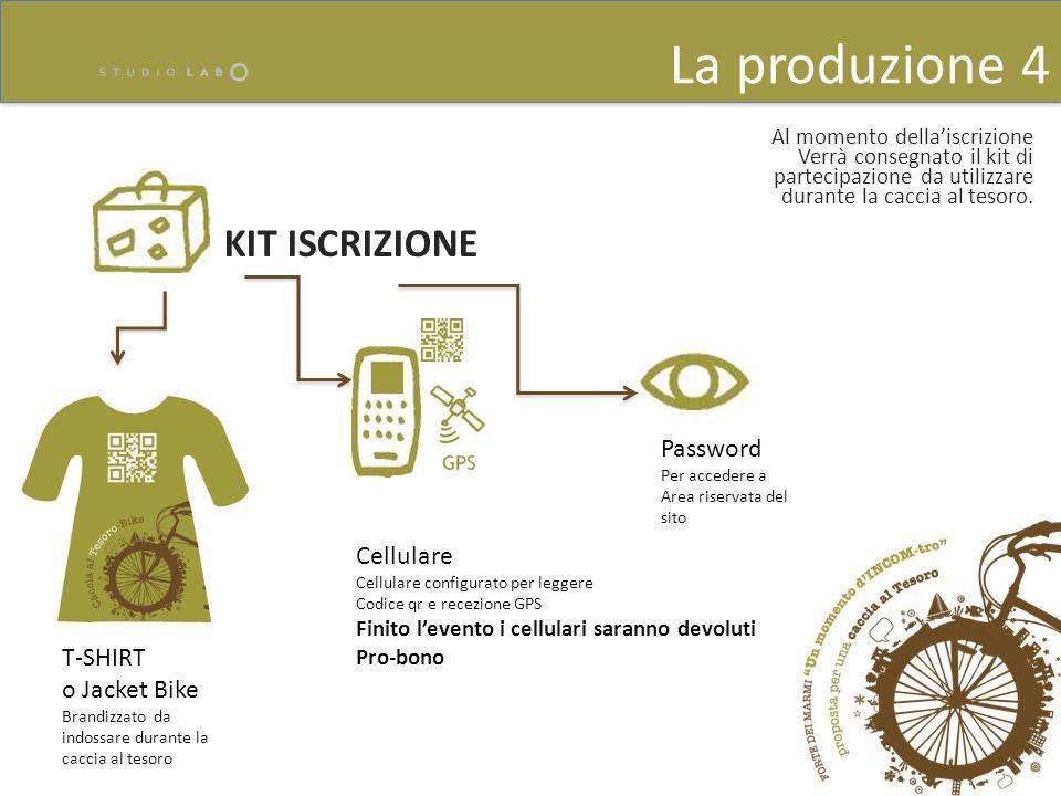 La produzione 4 KIT ISCRIZIONE Password Cellulare T-SHIRT