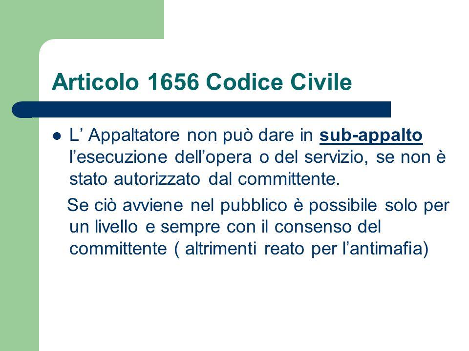 Articolo 1656 Codice Civile