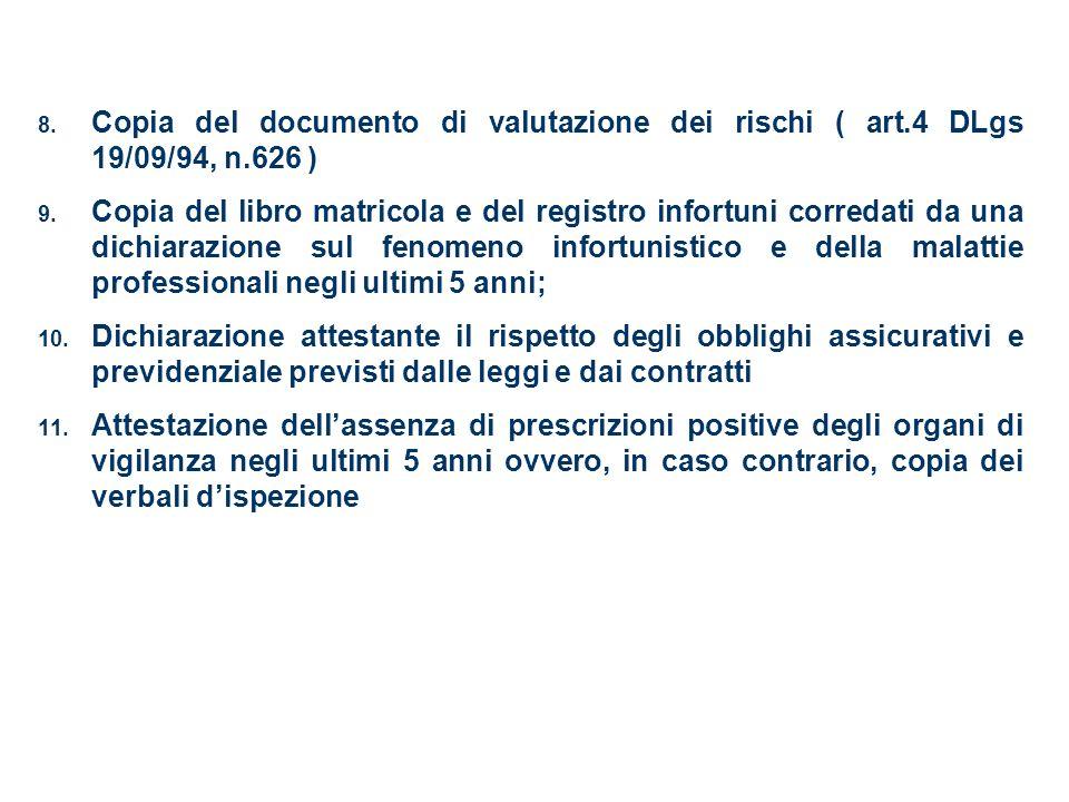 Copia del documento di valutazione dei rischi ( art.4 DLgs 19/09/94, n.626 )