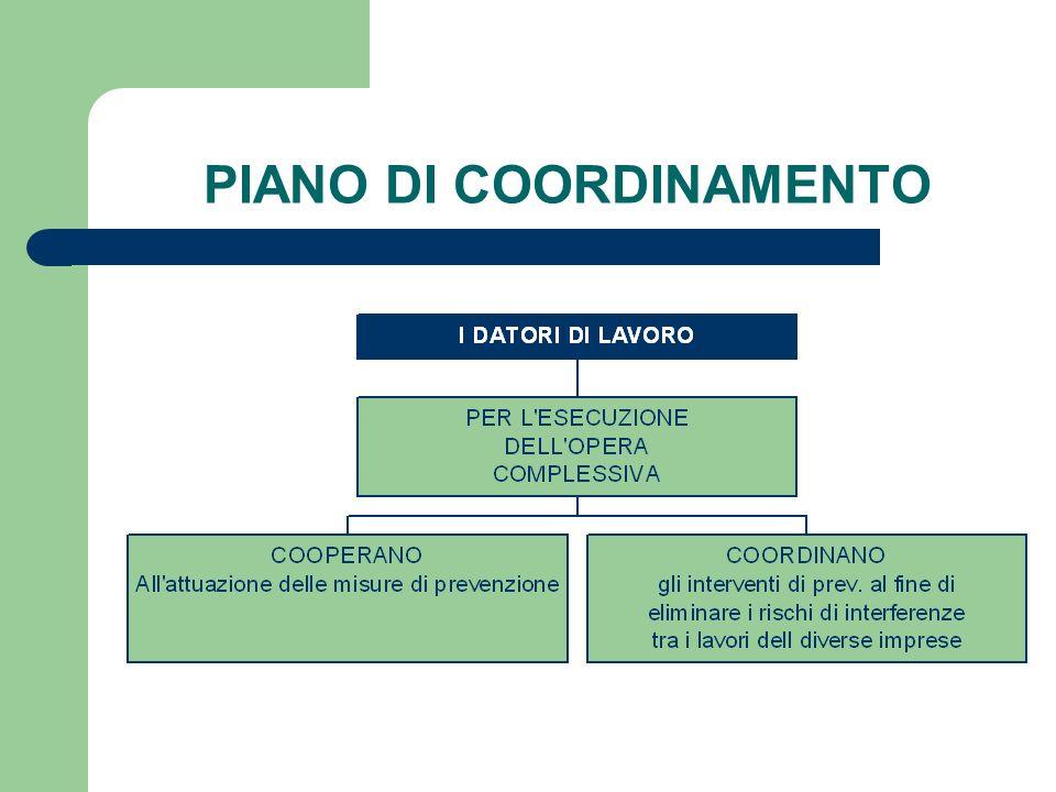 PIANO DI COORDINAMENTO