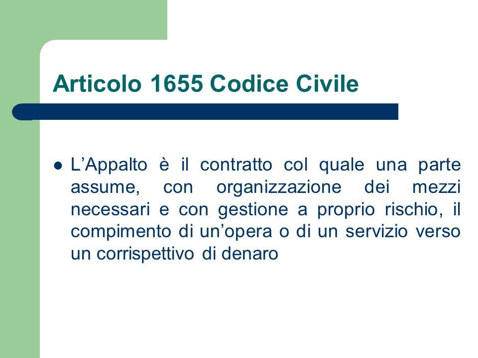 Articolo 1655 Codice Civile