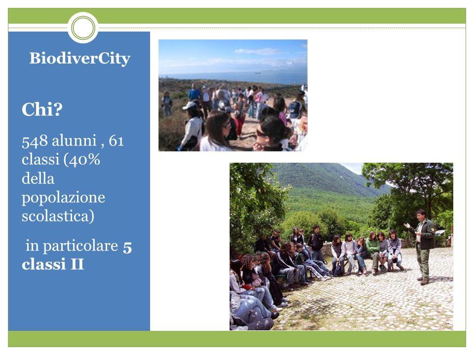 BiodiverCity Chi.