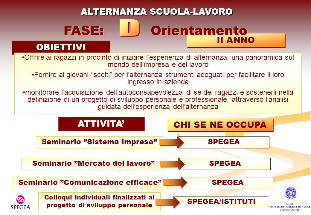 D FASE: Orientamento ALTERNANZA SCUOLA-LAVORO II ANNO OBIETTIVI