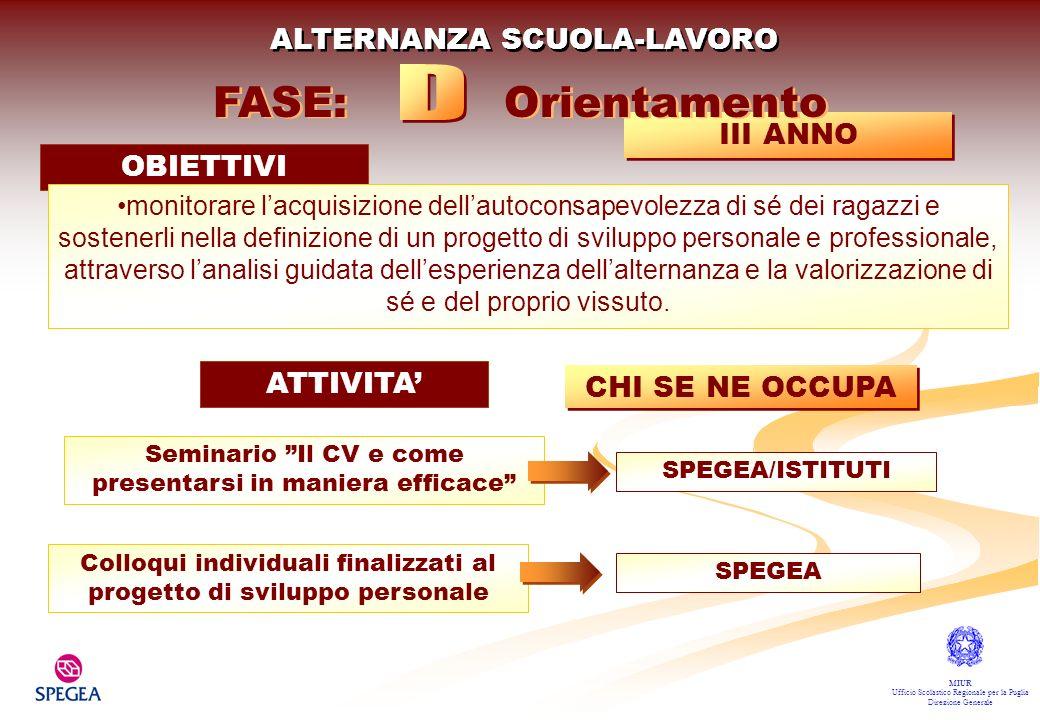 D FASE: Orientamento ALTERNANZA SCUOLA-LAVORO III ANNO OBIETTIVI