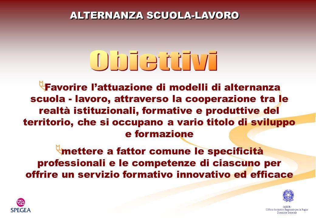 Obiettivi ALTERNANZA SCUOLA-LAVORO
