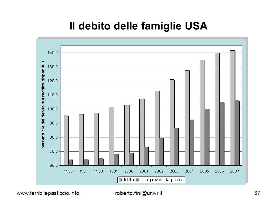 Il debito delle famiglie USA