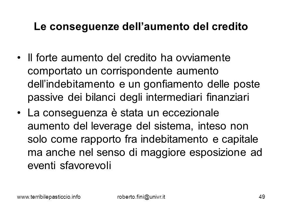 Le conseguenze dell'aumento del credito