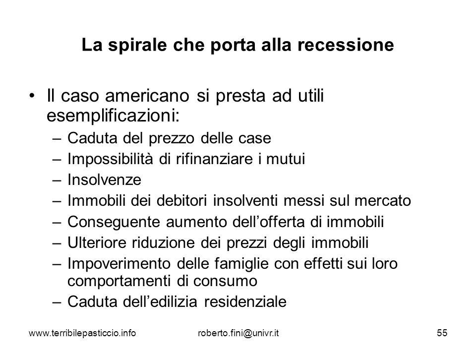 La spirale che porta alla recessione
