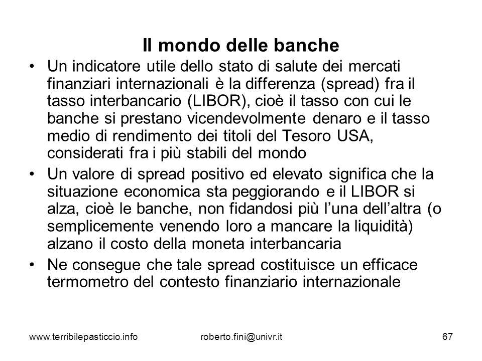 Il mondo delle banche