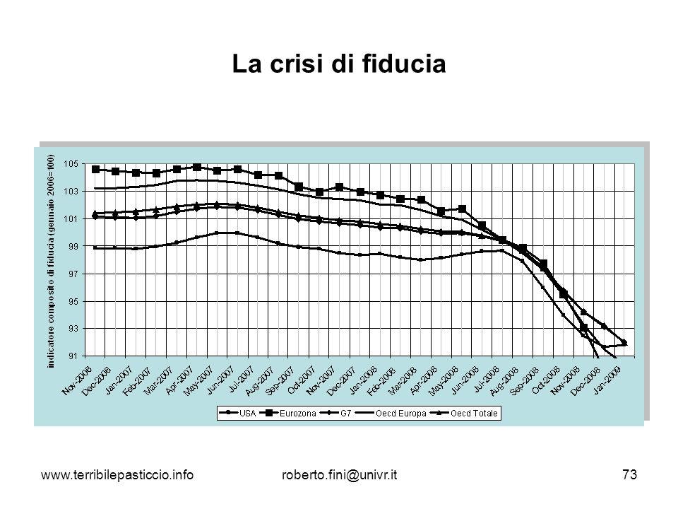 La crisi di fiducia www.terribilepasticcio.info roberto.fini@univr.it