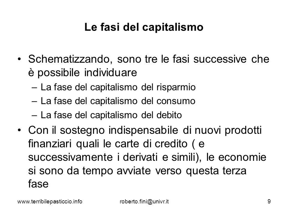 Le fasi del capitalismo