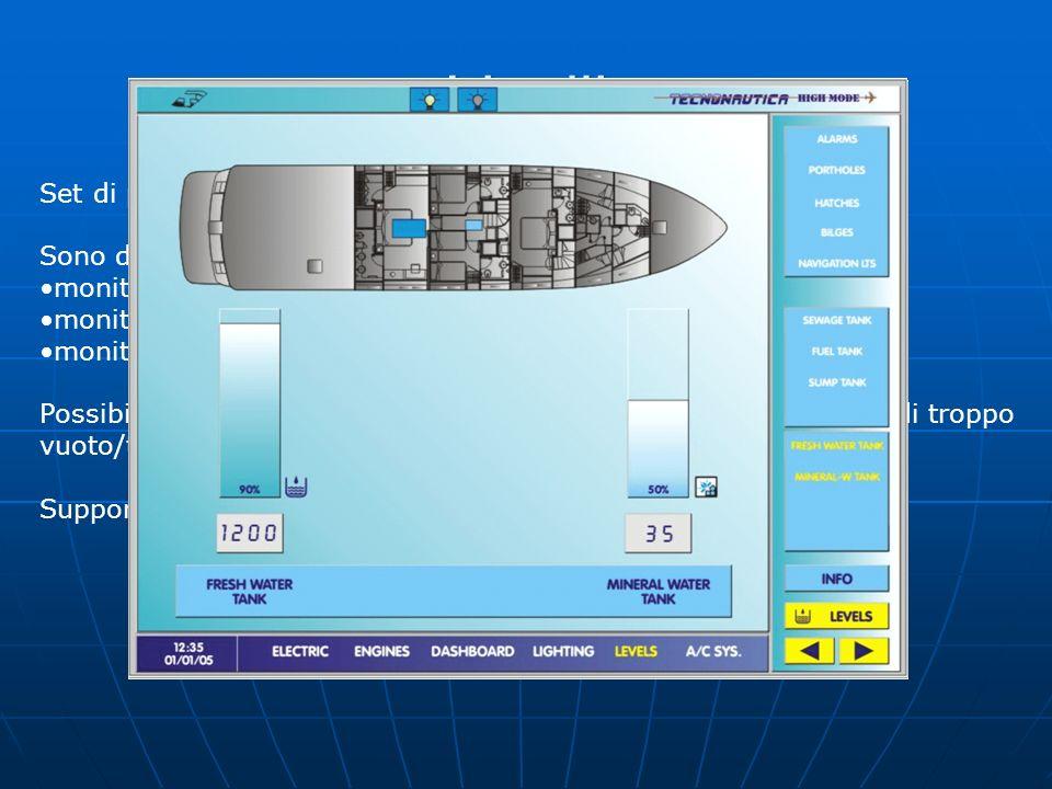Livelli Set di pannelli per il controllo dei livelli casse dell imbarcazione. Sono disponibili pannelli per: