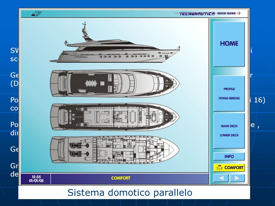 Sistema domotico parallelo