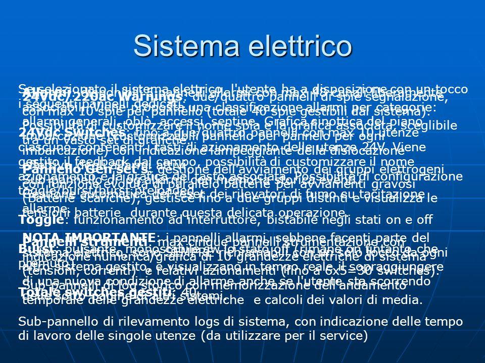 Sistema elettrico Se selezionato il sistema elettrico, l utente ha a disposizione con un tocco i seguenti pannelli dedicati: