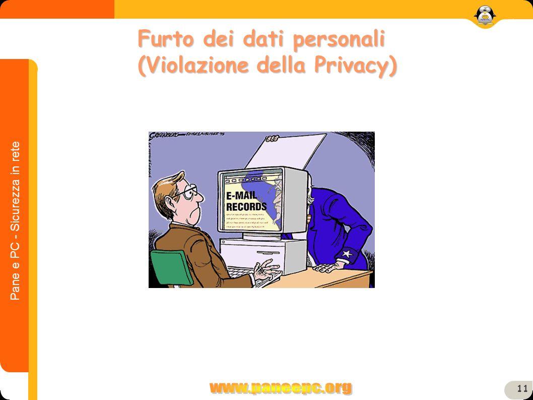 Furto dei dati personali (Violazione della Privacy)
