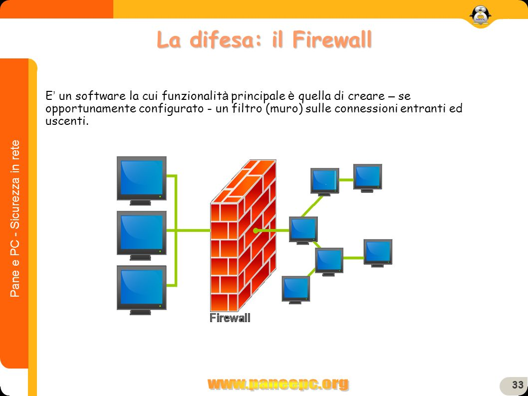 La difesa: il Firewall