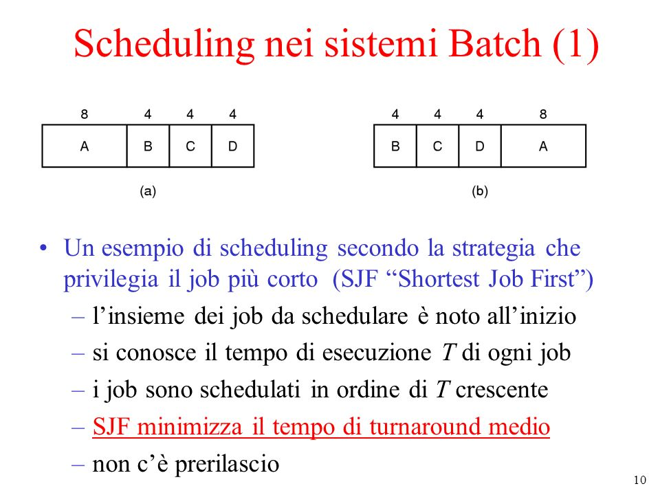 Scheduling nei sistemi Batch (1)