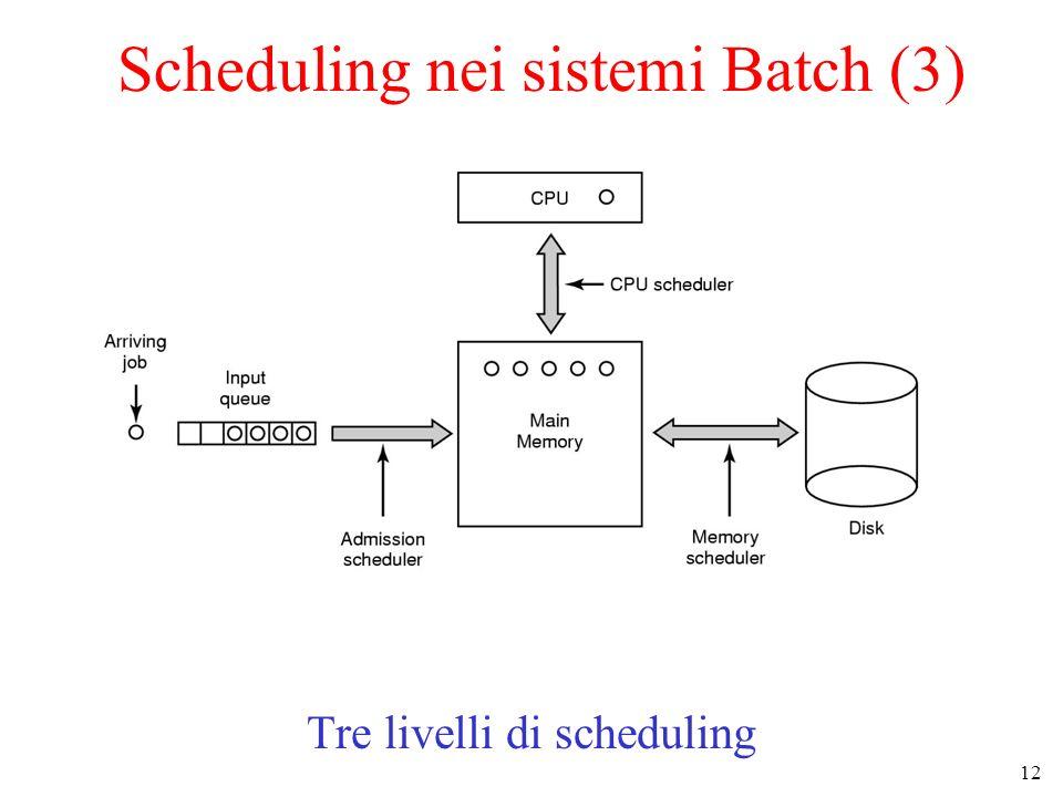 Scheduling nei sistemi Batch (3)