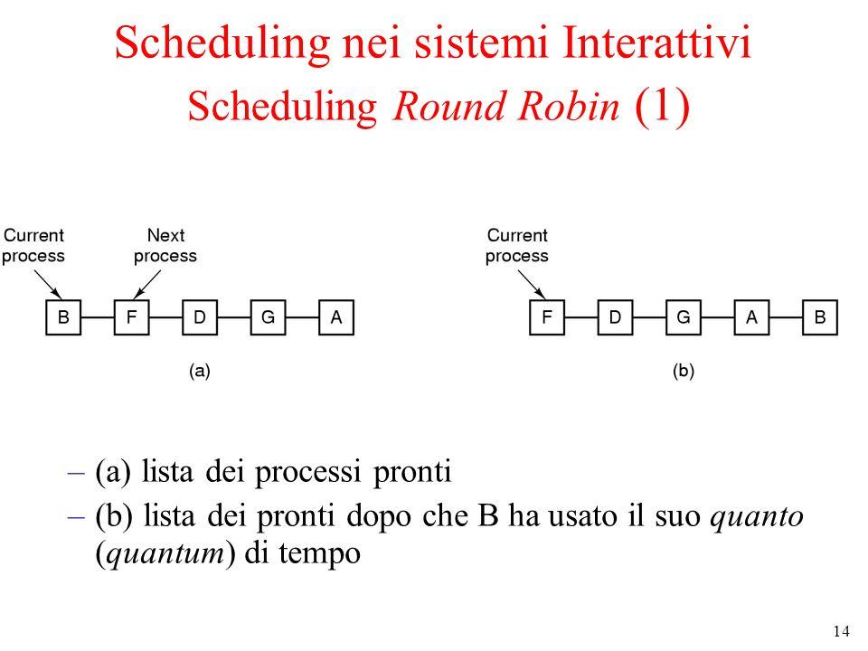 Scheduling nei sistemi Interattivi Scheduling Round Robin (1)